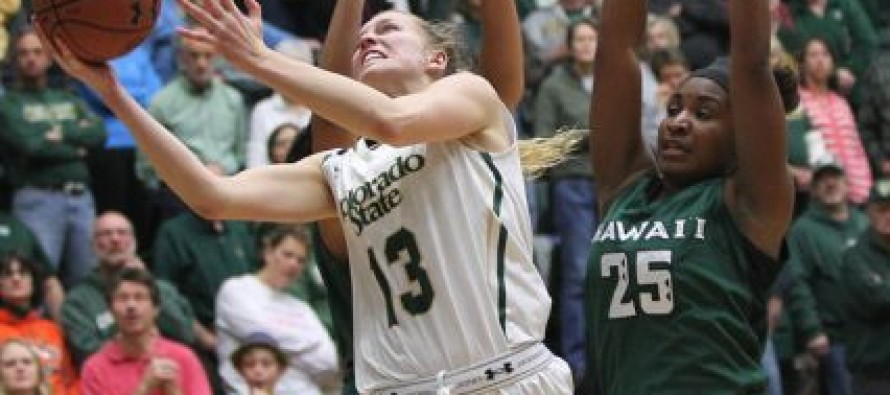 NIT time: Women host St. Mary's, men face Bakersfield at Moby