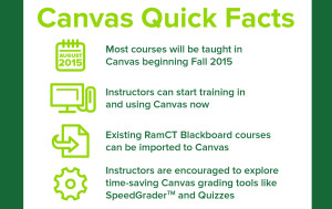 CanvasFacts-01