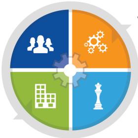 CSU offers online sustainability leadership training