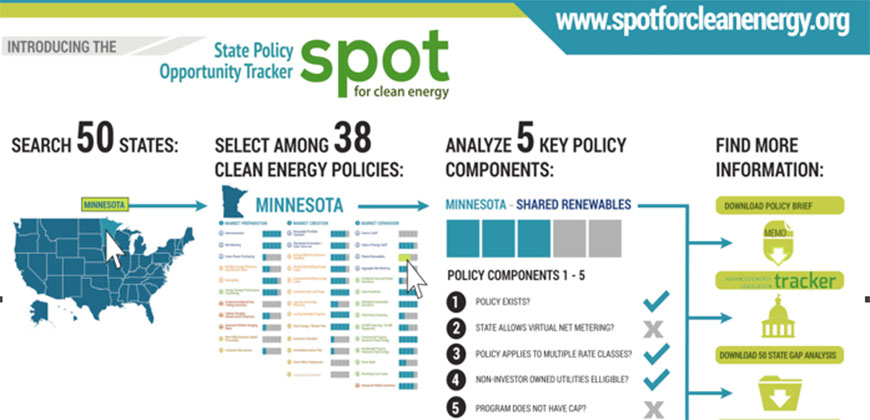 evaluating state clean energy policies with spot the state policy