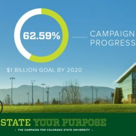 Record support propels CSU annual fundraising to nearly $200M