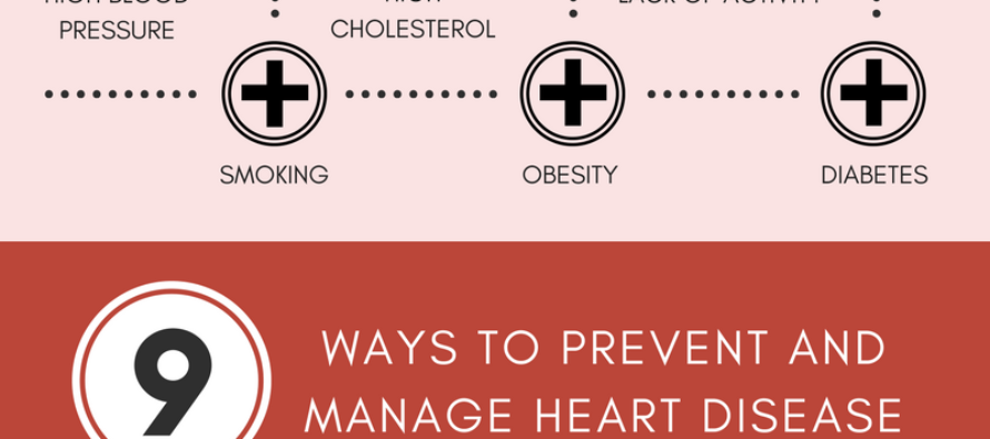 National Heart Health Month: Signs, symptoms, and statistics about heart disease