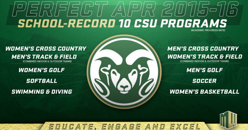 Perfect APR 2015-16, school-record 10 CSU programs. Women's cross country, men's track and field, women's golf, softball, swimming and diving, men's cross country, women's track and field, men's golf, soccer, women's basketball. Educate, engage and excel