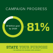 Record number of donors, alumni participation raises $190 million for CSU