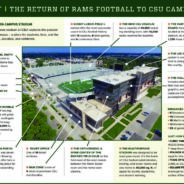 Quick guide to what's in the new on-campus stadium