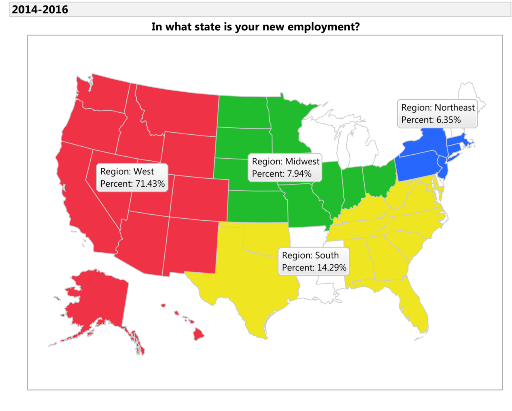 "Map showing ""In what state is your new employment"""