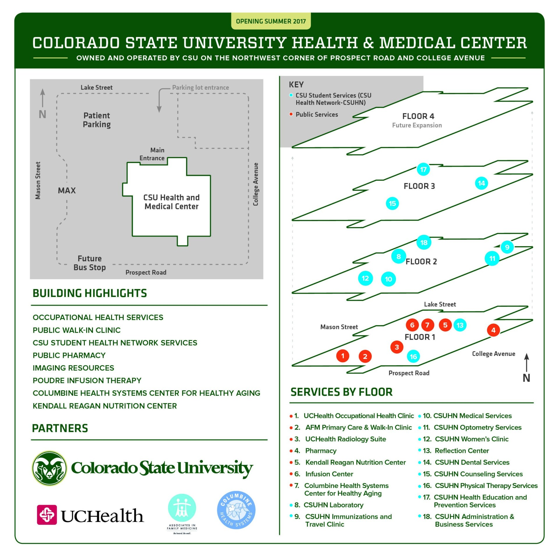 Services at CSU Health and Medical Center | SOURCE