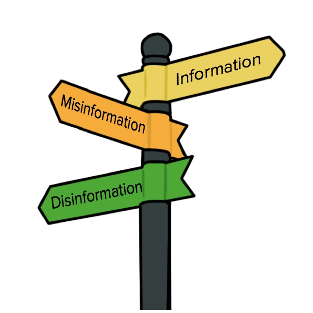 Graphic of directional signs labeled information, disinformation, misinformation