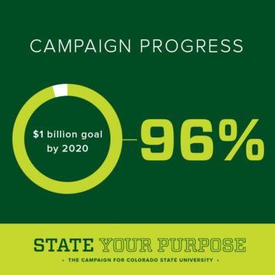 Fundraising 2018 graphic