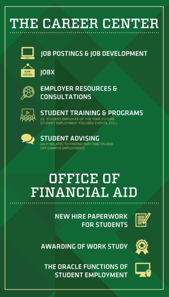 CSU student employment model