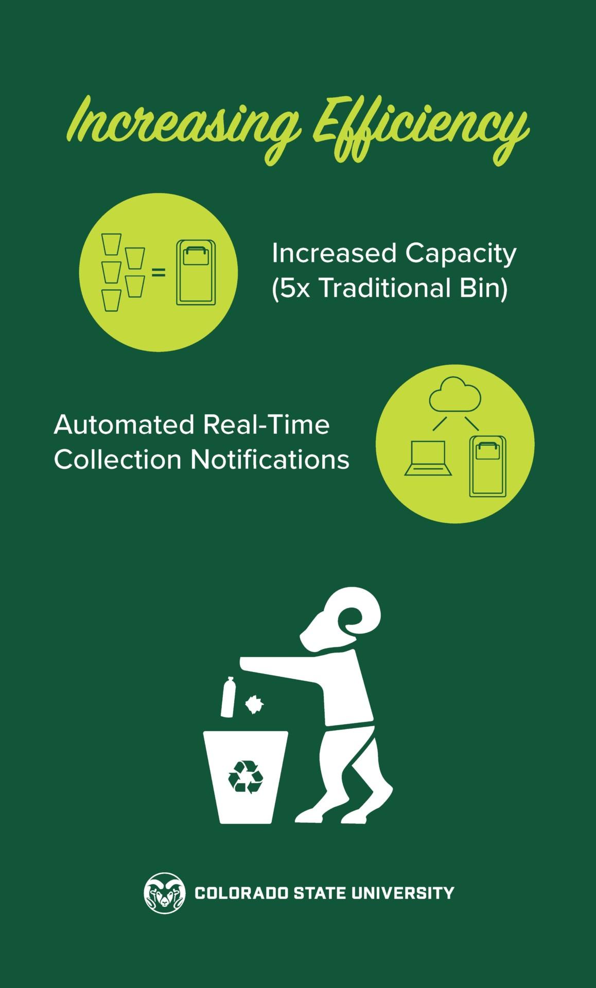 smart-trash-can-graphics_Page_2