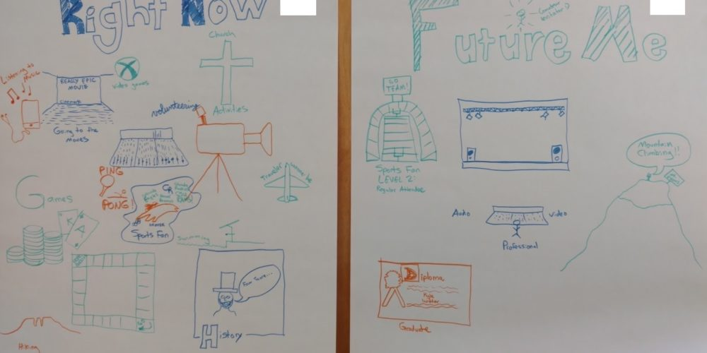 Kyle Witter's PATH planning activity, a comparison of where a student is now and where they want to be in the future.