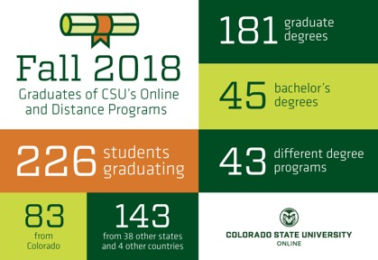 Fall 2018 graduates of CSU's online and distance programs