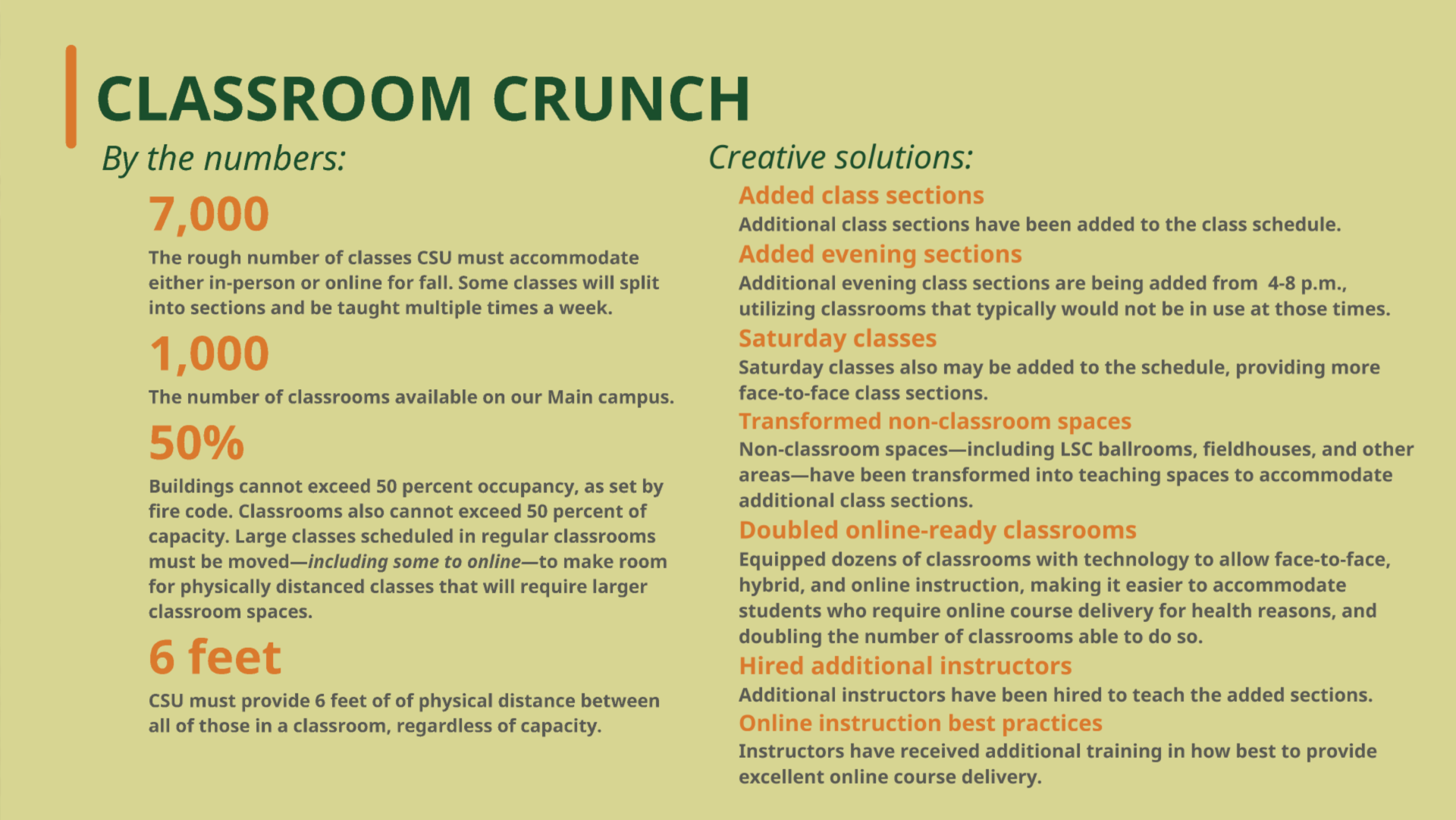 Classroom crunch graphic