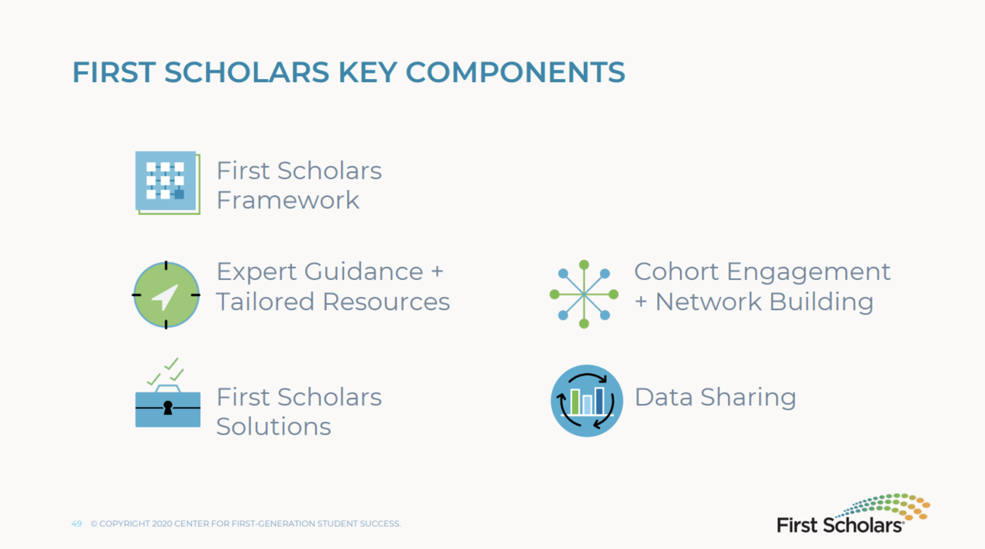 First Scholars components