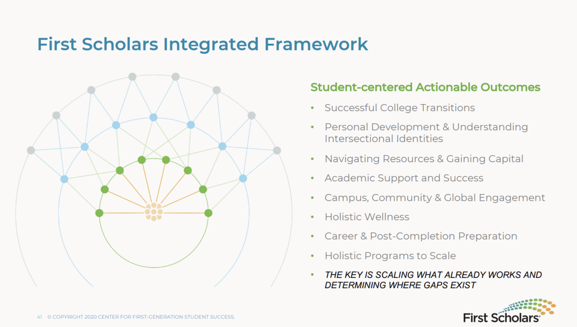 Chart of First Scholars integrated framework