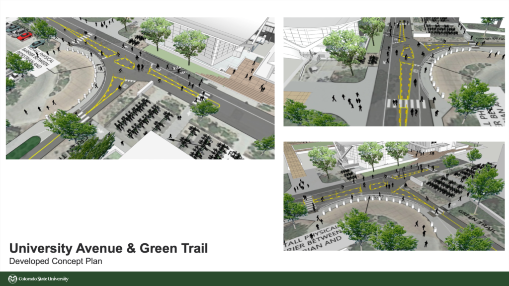 University Ave Green Trail expansion