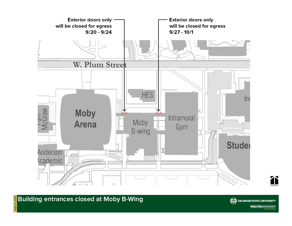 Moby B Wing Entry Closures Updated